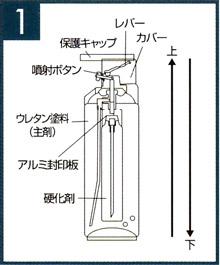 エアーウレタン使用方法1