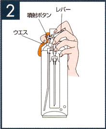 エアーウレタン使用方法2